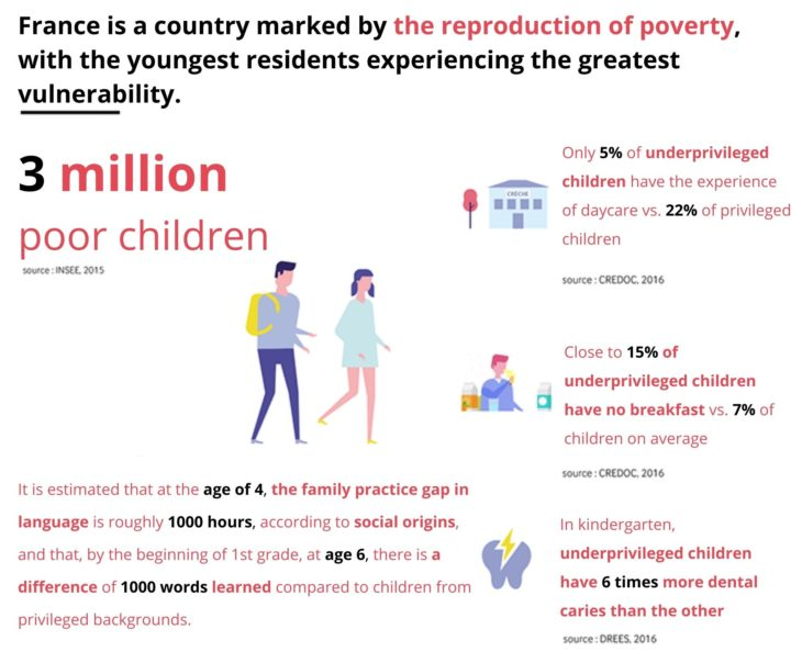 poverty-uk